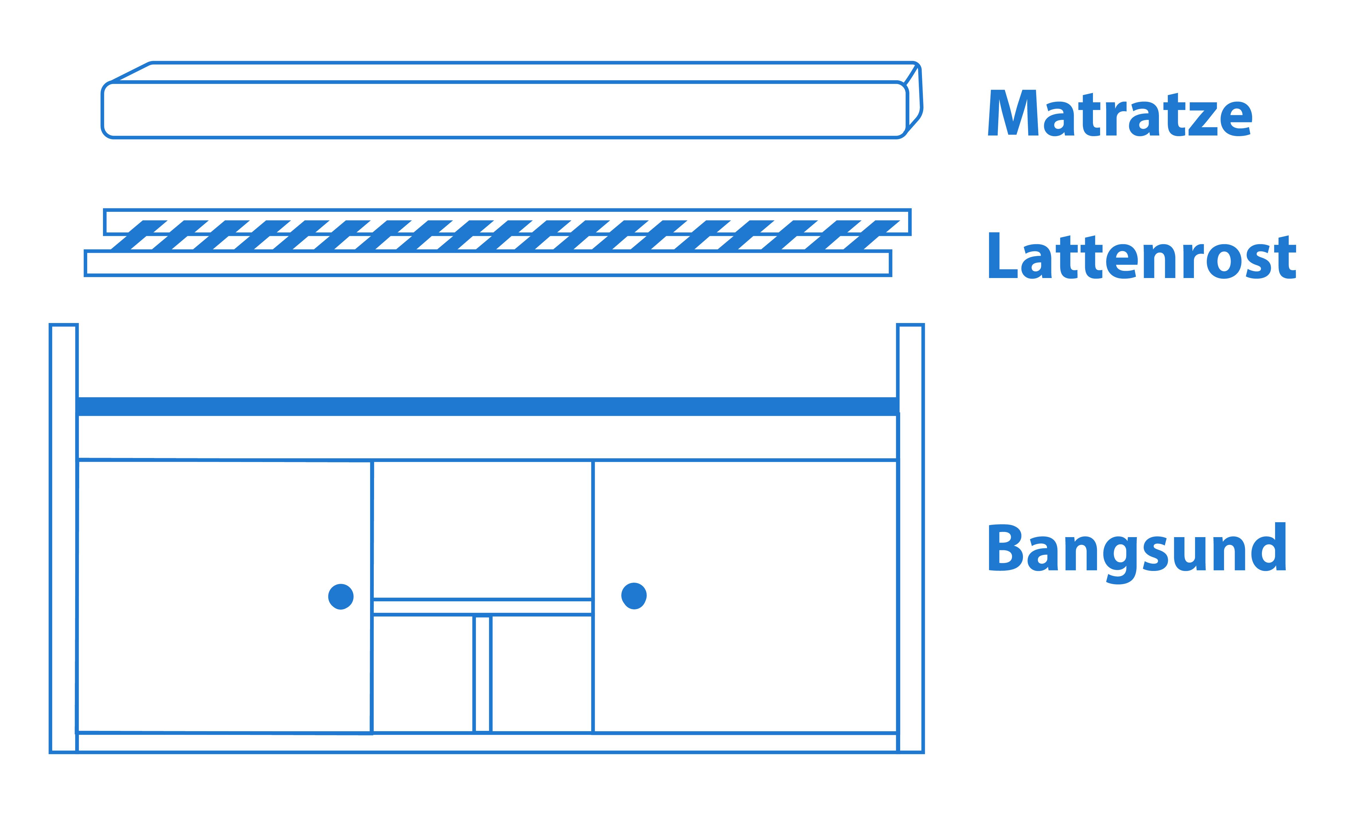 IKEA Schrankbett Bangsund